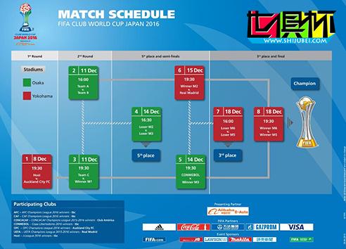 2016年世俱杯:国际足联公布赛程安排