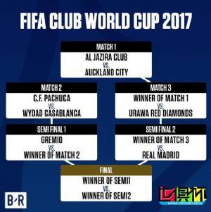 2017世俱杯7支参赛队全部出炉 浦和晋级将战皇马