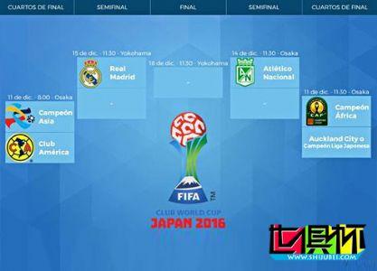 世俱杯对阵及赛程:皇马或碰亚冠冠军 12月8日踢