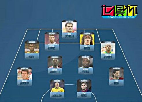 2014世俱杯曼城核心评最佳11人:梅西史上最强 无C罗齐祖