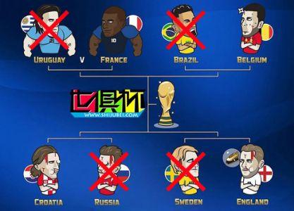 2018世界杯四强出炉:法国对阵比利时 英格兰战克罗地亚