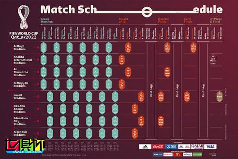 FIFA在官网公布了2022年卡塔尔世界杯决赛阶段赛程