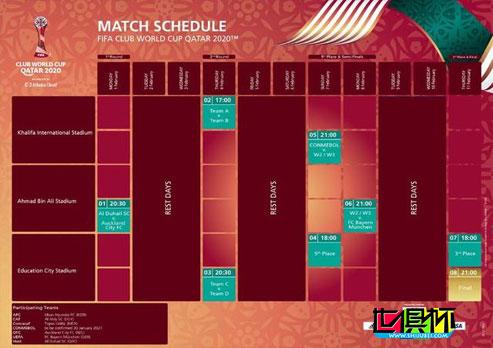 国际足联公布2020年世俱杯赛程,将于2021年2月卡塔尔举行